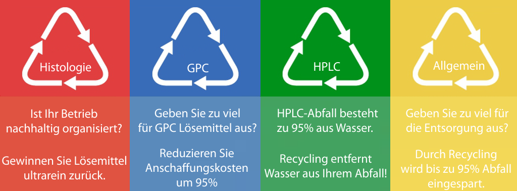 Recycling-1024-Text